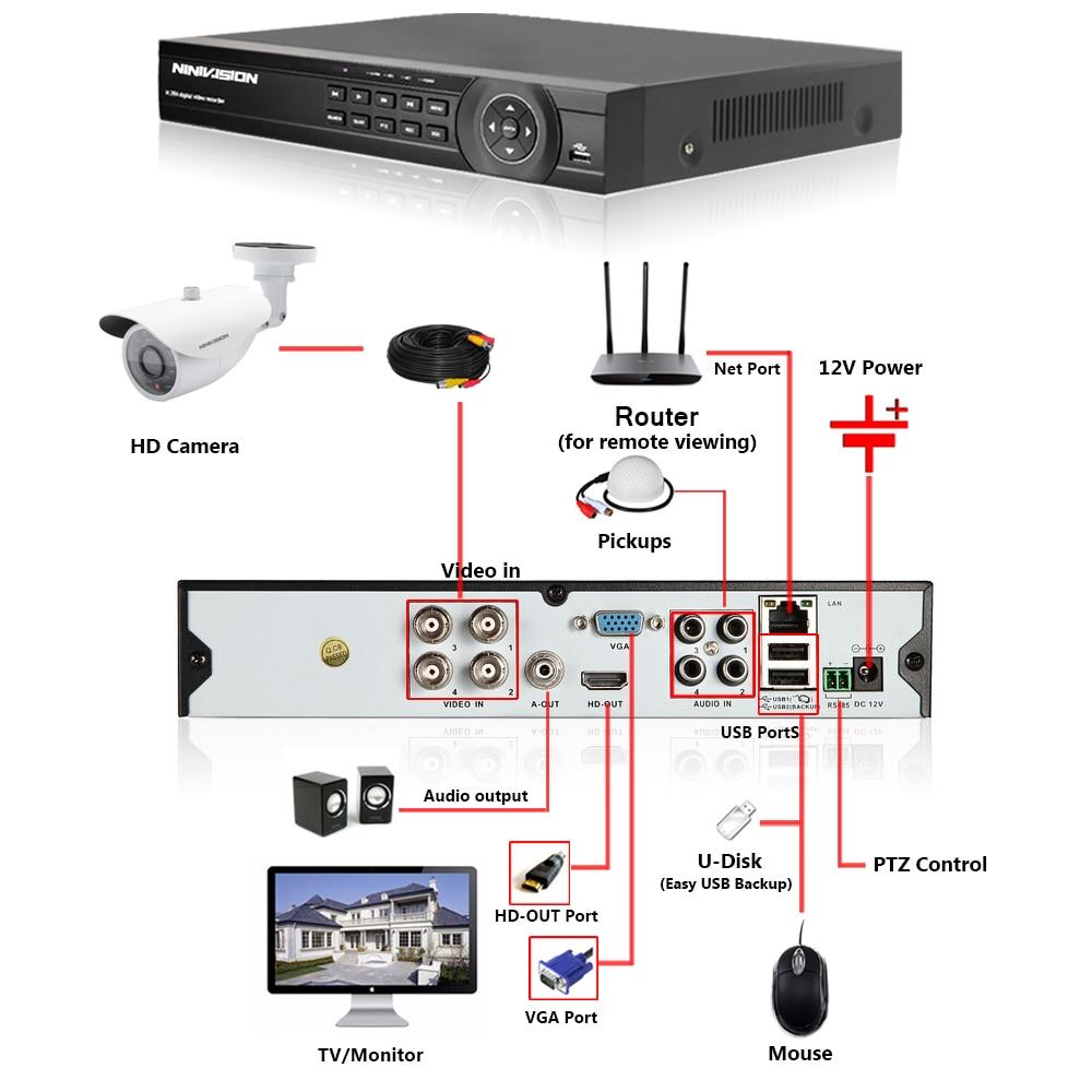 hd diagram camera wiring cctv 1200tvl wiring diagram metahd diagram camera wiring cctv 1200tvl wiring library [ 1000 x 1000 Pixel ]