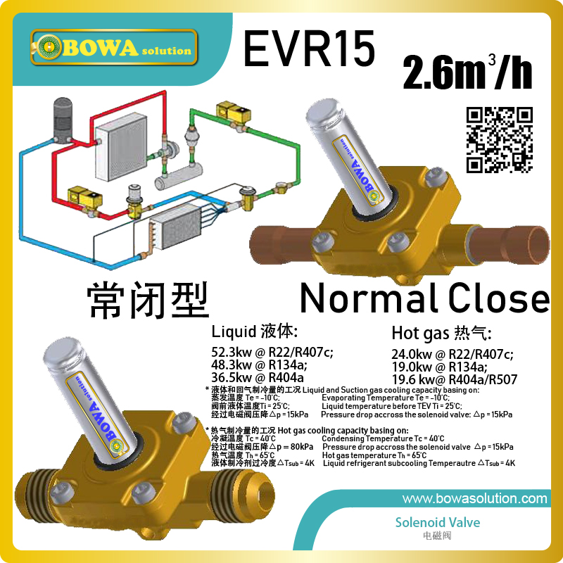 2.6M3/h normal close solenoid valve is great choice to switch on/off ECO or liquid pipelines in screw compressor units /racks2.6M3/h normal close solenoid valve is great choice to switch on/off ECO or liquid pipelines in screw compressor units /racks
