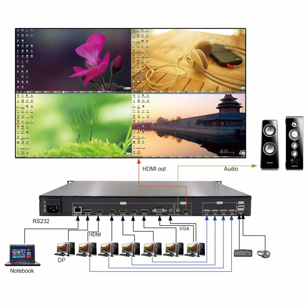 LINK-MI LM-SH41-4K2K PIP POP rejimi RS232 IR VGA DisplayPort USB HDMI - Evdə audio və video - Fotoqrafiya 2