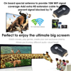 kebidumei TV stick M2 for Anycast m4 plus for mirroring multiple TV stick Adapter Mini PC HDMI WiFi Dongle 1080P flash sale