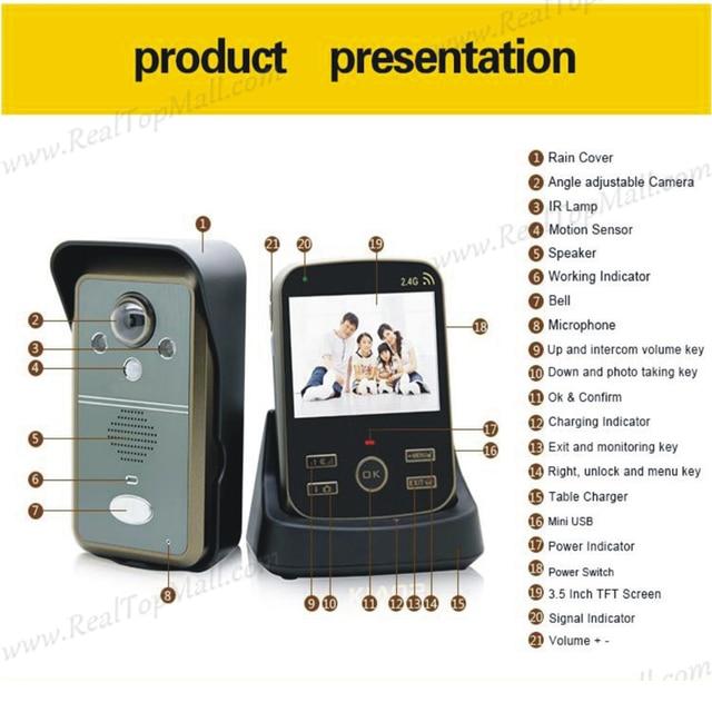 Comprar sistema de tel fono video de la - Telefono portero automatico ...