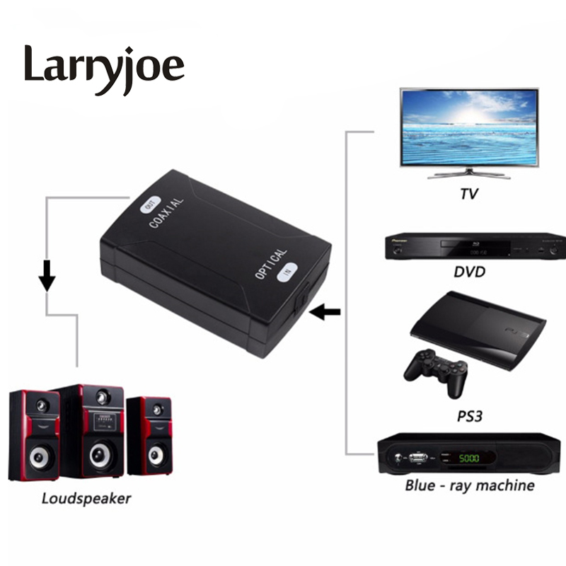 Larryjoe New Optical Toslink Input To Coaxial Rca Output Jack Rhaliexpress: Digital Audio Output At Gmaili.net