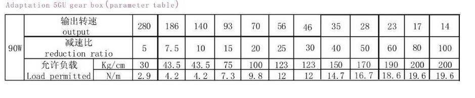 40RV worm gear Reduction Ratio