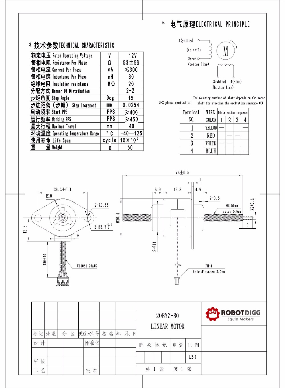 20 Non Captive Pm Stepper Motor Linear Actuator In 220v Wiring Diagram Cbf3828b9ac6d8834fbed0cfeb99d521 20byz