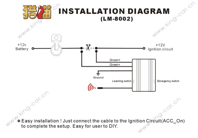 engine control wiring diagram engine immobilizer wiring diagram