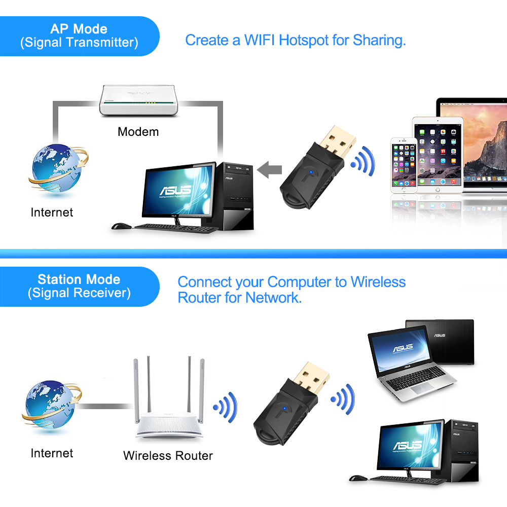 Rocketek 300 Mbps Wireless USB Adapter Wi-Fi / Neutral-Fast External Wireless Wi-Fi Receiver/Portable 802.11n/a/g Network Card