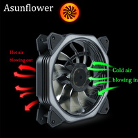 Asunflower Computer Case PC Cooling Fan RGB Adjust LED 120mm Quiet IR Remote Control Computer Cooler Cooling Fan Case Fan CPU