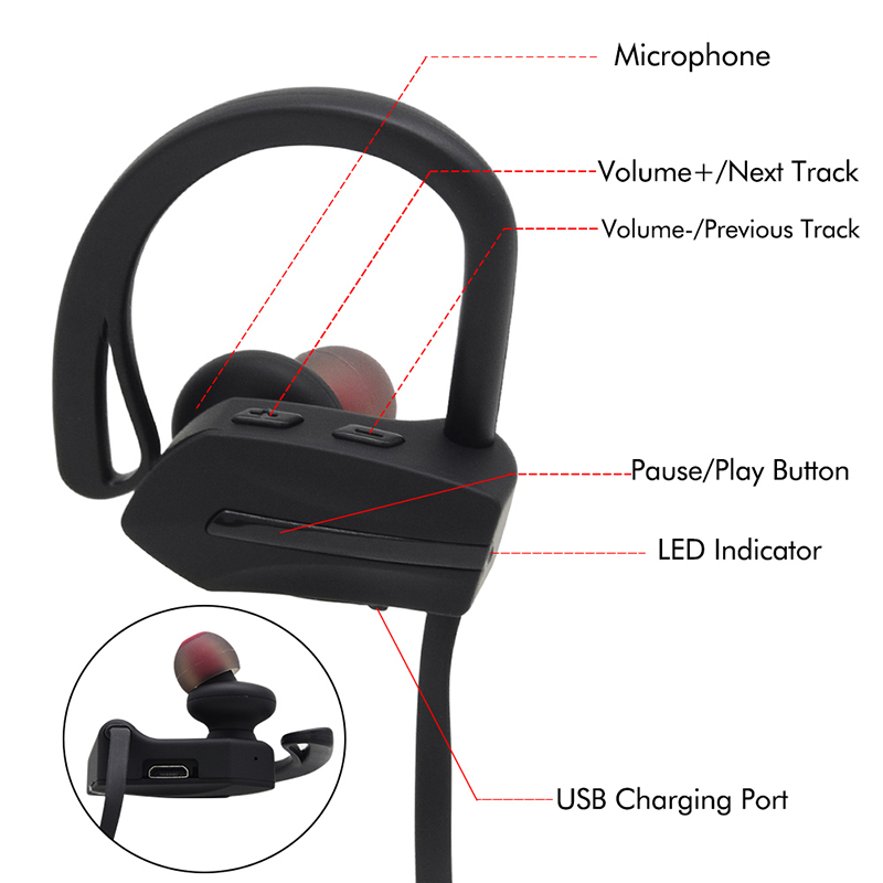 2017 Newest Showkoo Bluetooth Earphone IPX7 Waterproof Wireless Sports Headsets with Built-in Mic Noise Cancel Stereo Headsets