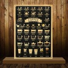 2019 nuevo gran oferta 51.5X36cm bares café manuales de cocina para preparar café Retro adorno pegatina de pared vintage