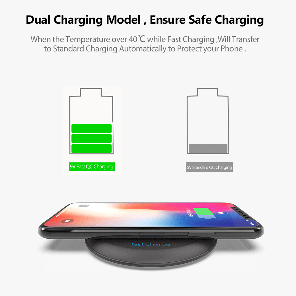 CHOETECH 10W QI Wireless Charger for iPhone 8 X Fast Wireless Charging for Samsung S8 S7 Edge Nexus 5 Type C USB Charger Pad