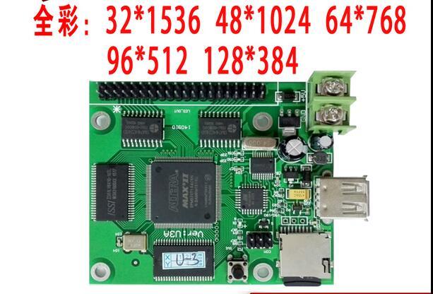 USB, System, Video, Board, Disk, Full