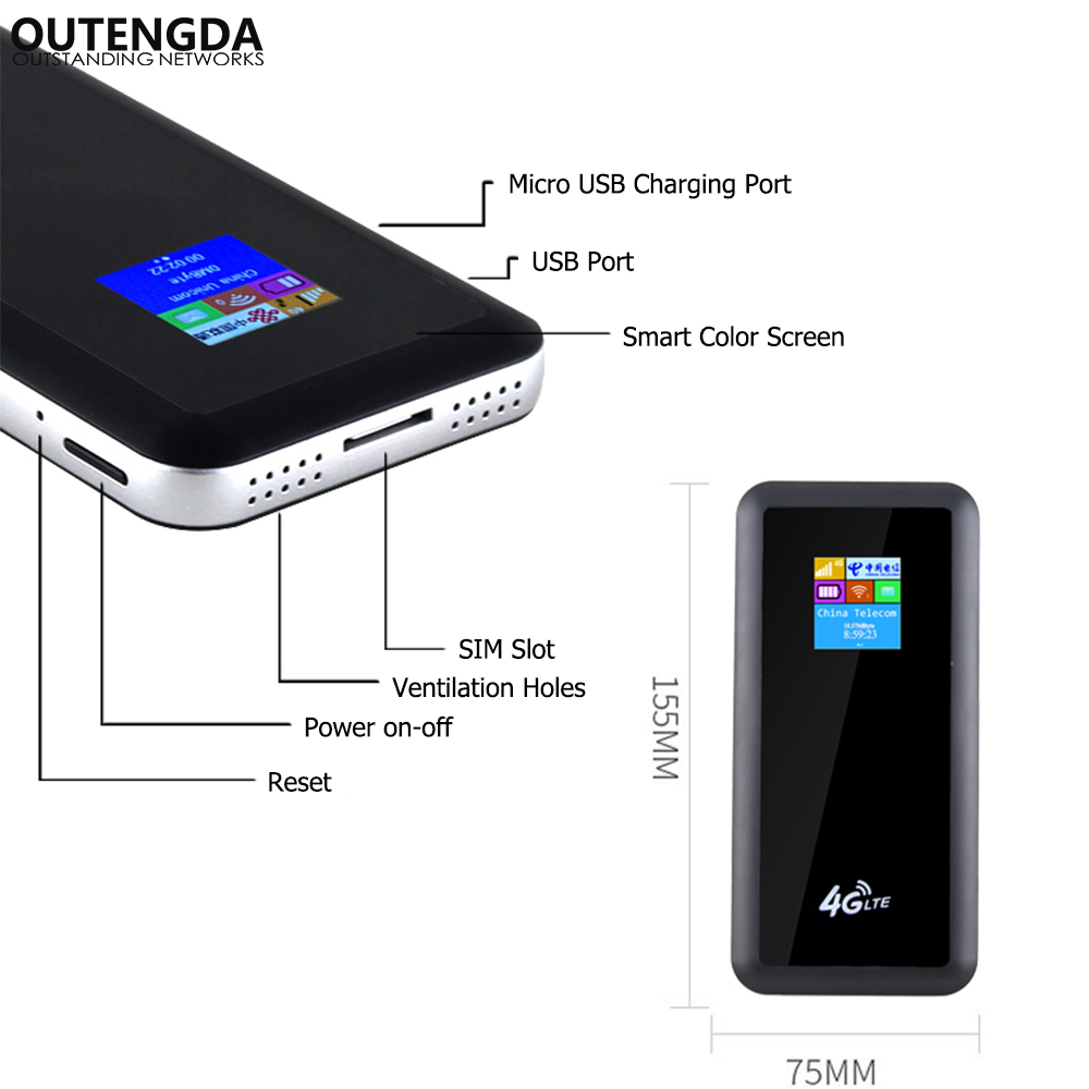 Portable 4G WiFi Router 3G/4G Wi-fi Mobile FDD TDD LTE Router 10000mAh Power Bank Travel Car Wifi Router with SIM Slot 8End-user