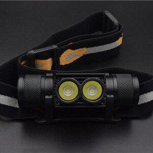 Image 1 - 1100LM LED Headlight Mini White Light Head Torch USB Charger 18650 Battery Headlamp Camping Hunting Flashlight