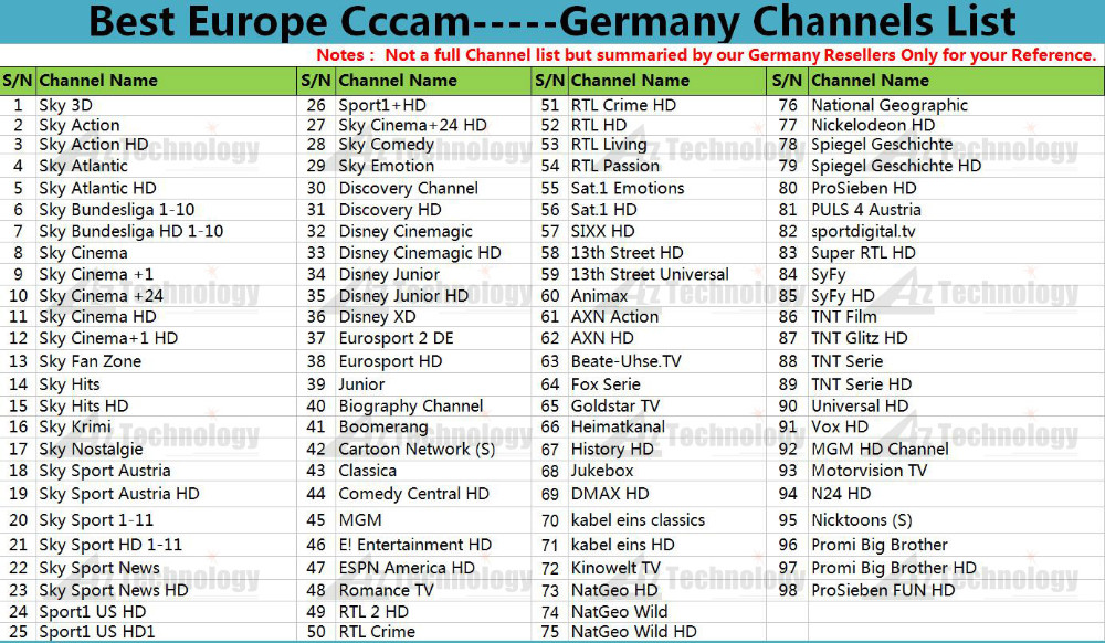 Germany-Channels-List