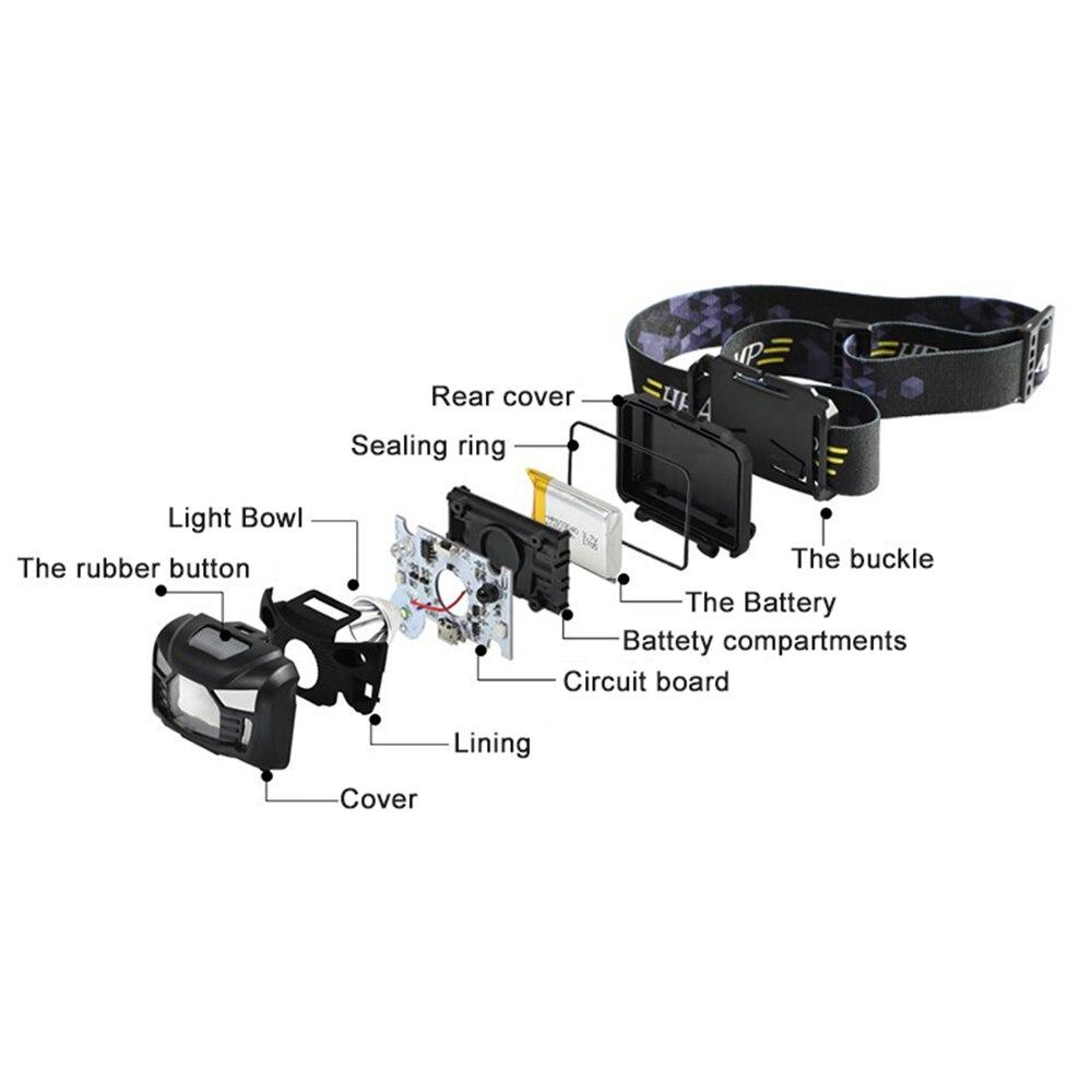 Faróis de Led tocha lanterna lâmpada de acampamento Modo de Mudança : Alto / Médio / Baixo