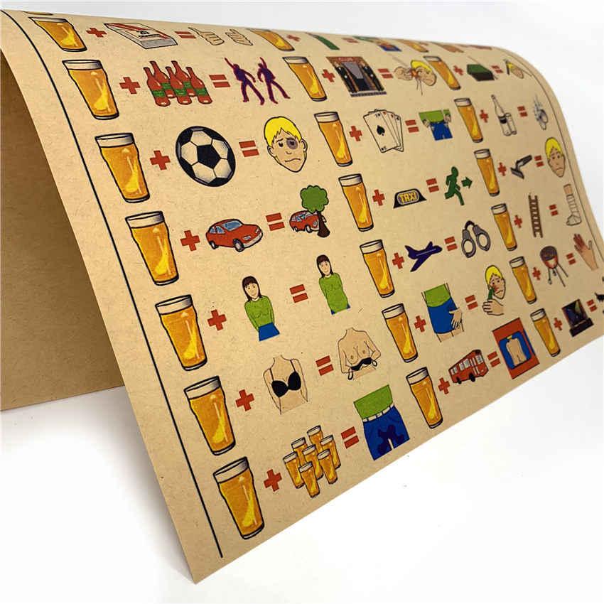 Пиво винтажный плакат ретро бумага Забавный рисунок, напечатанная картина кафе бар Настенная Наклейка Декор для гостиной дома 42x30 см