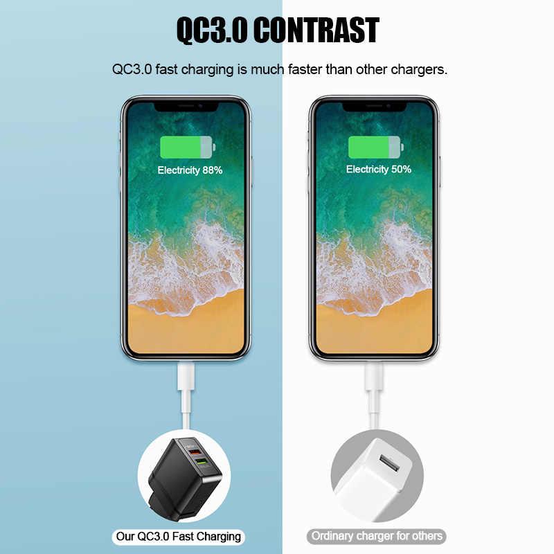 Znp Pengisian Cepat 3.0 28W QC 3.0 Dual USB Charger Adaptor Uni Eropa Perjalanan Dinding Pengisian Cepat Ponsel untuk iphone Samsung Xiaomi