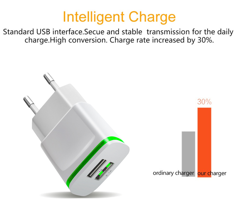 5V 2.1A Smart Travel Dual 2 USB Charger Adapter Wall Portable EU Plug Mobile Phone for Samsung Galaxy A3 A5 A7 2017 Amp Prime 2