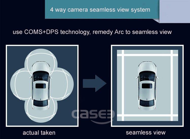 Car surround view camera system 360 degree Bird eye device Panoramic 4 way DVR-4