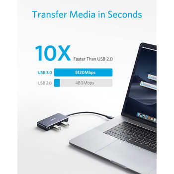 Anker USB C Hub,5-in-1 USB C Adapter & 4K USB C to HDMI,SD/TF Card Reader,2 USB 3.0 Ports for MacBook Pro,Chromebook and More