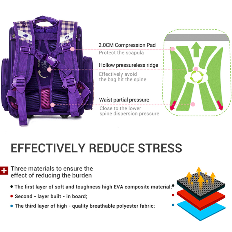 Delune 2019 New Primary School Bags Cartoon Orthopedic backpack for Girls Bear Cat Printing Children Mochila Infantil escolar1 3-in School Bags from Luggage & Bags    2