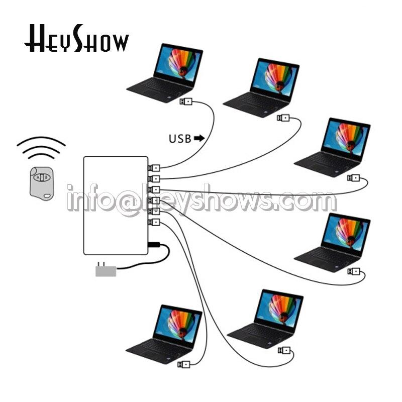4 6 8 10 ports système d'alarme de sécurité pour ordinateur portable PC Anti-vol boîte d'affichage ordinateur portable alarme antivol pour exposition de magasin Mobile - 4