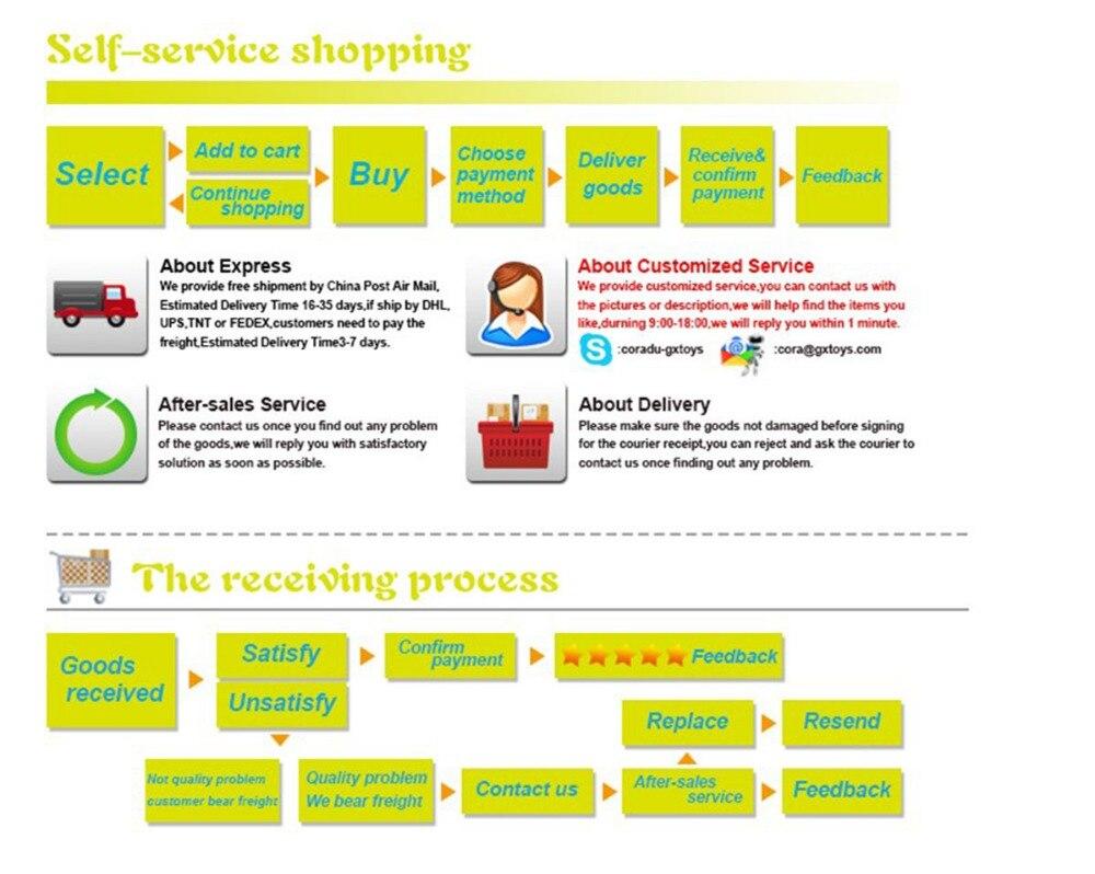 self-service-shopping