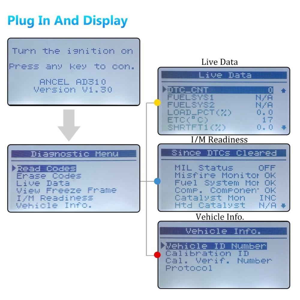 diagnostic tool бесплатная доставка