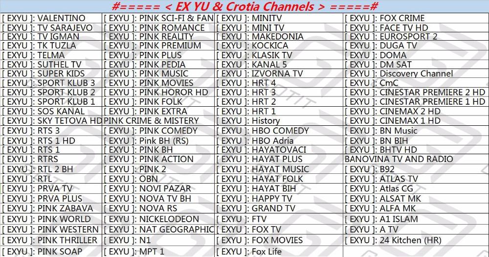 EX-YU-&-Crotia-Channels