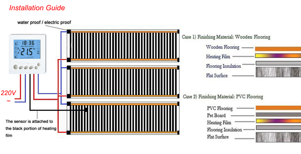 heating film installationg guide