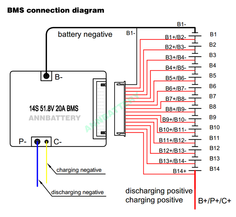 Details about 14S Li-ion battery BMS 14S 48V 20A, 30A and 40A BMS For 14S  51 8V 500W-2000W