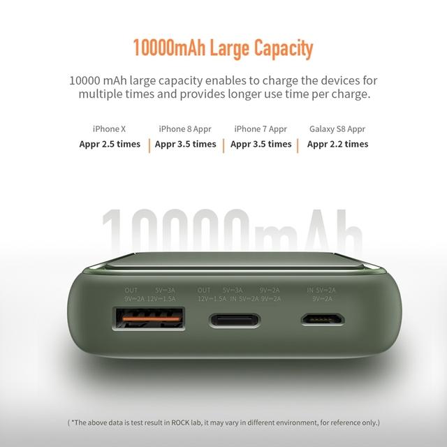 18W Type C  Power Bank 10000mah