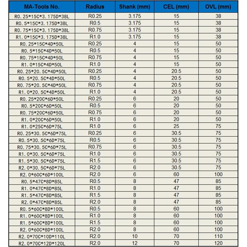 2x R1.5*60C*8D*100L 2 Flute 8MM Shank Carbide Tapered Ball Nose End Mill CNC Bit