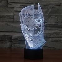 Hai mặt đầy màu sắc 3D đôi phải đối mặt với con người acrylic ảo giác ánh sáng, cảm ứng dần Tầm Nhìn Stereo