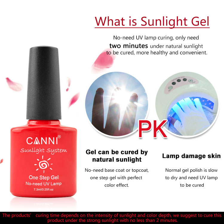 Aliexpress 51263 Canni Whole Nail Art Design 12pcs Sunlight One Step Uv Gel Polish 3 In 1 Phase From