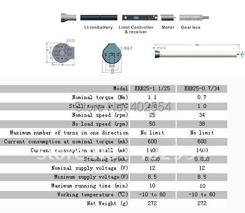 ERB25 Солнечный и аккумуляторный двигатель, диаметр 25 мм, перезаряжаемый Аккумуляторный мотор, включая зарядное устройство и солнечные панели