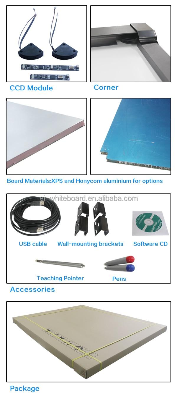 classroom whiteboard price. optical iwb detials classroom whiteboard price