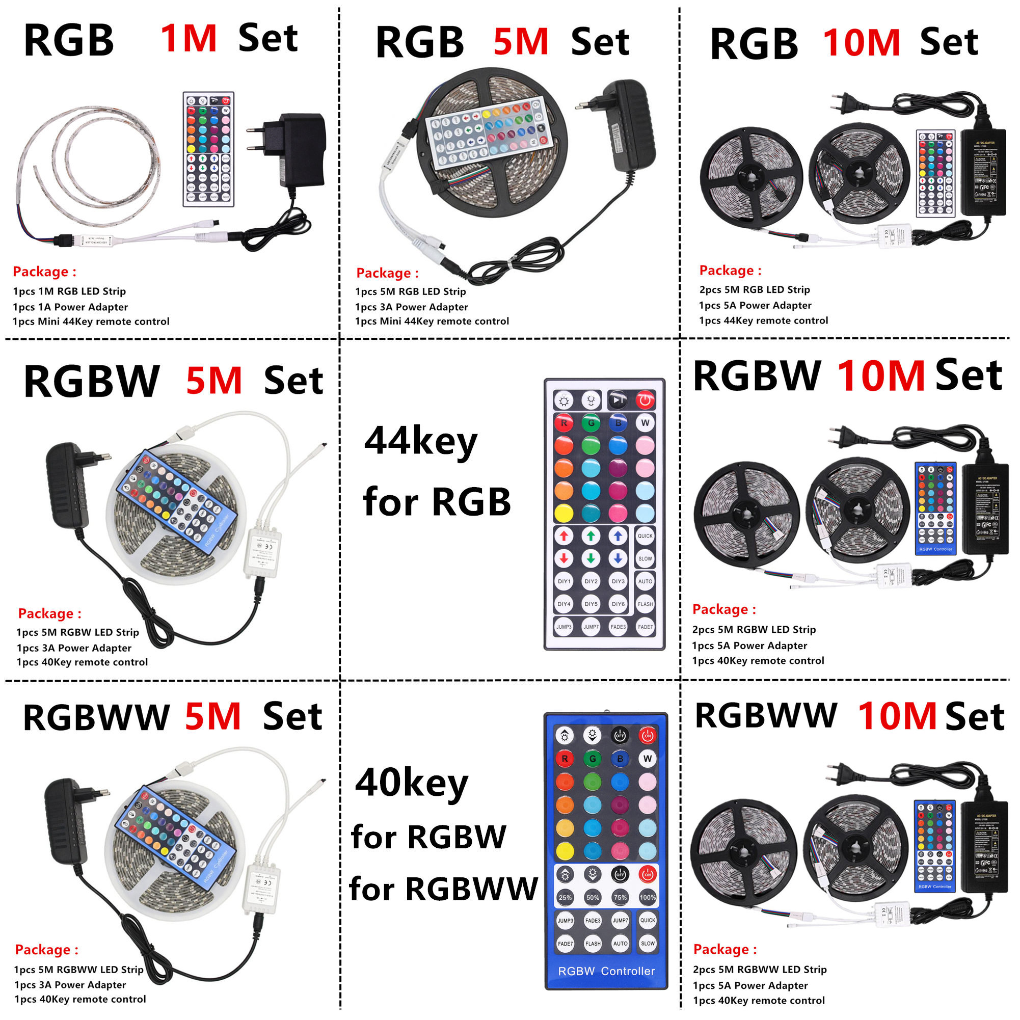 5050 RGB LED Strip Waterproof DC 12V 5M RGBW RGBWW LED Strips Light Flexible with 3A Power and Remote Control