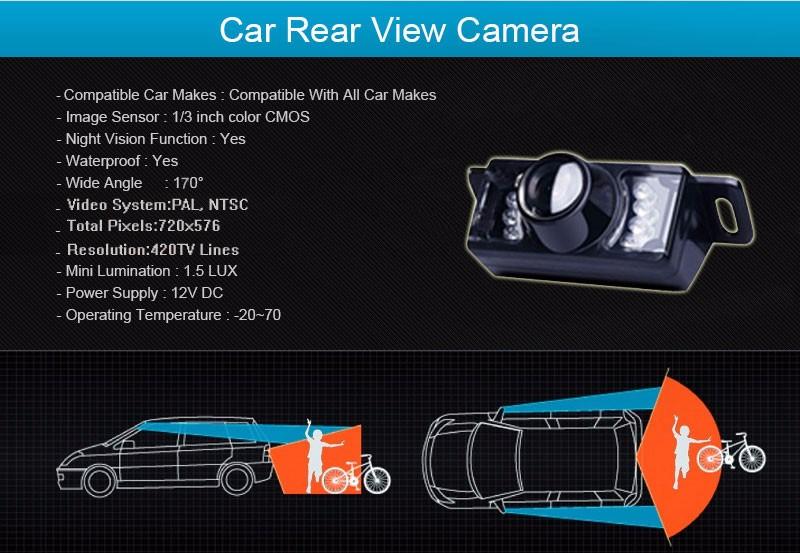 rearview-camera2_zpscfa613e2