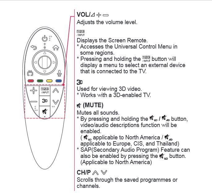 SOONHUA Original LG TV Magic Remote Control AN MR500G For LG