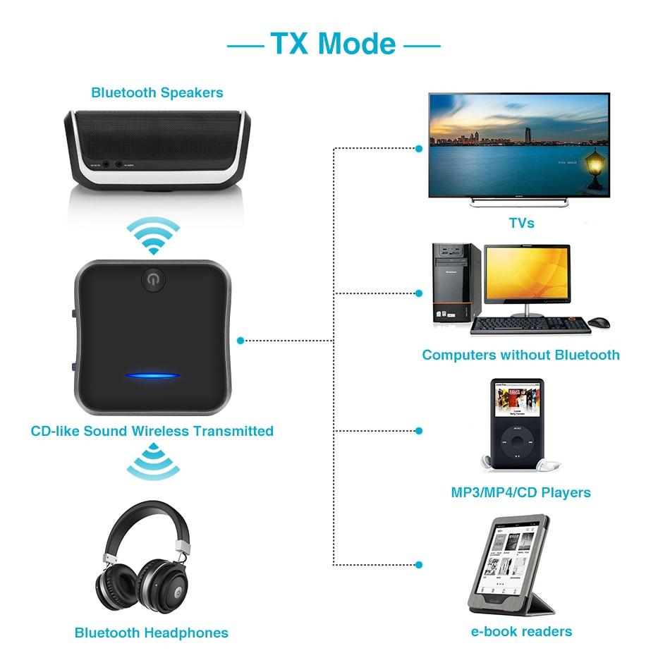lowest price Realtek ALC4050 USB Type C to 3 5mm Earphone Jack Adapter DAC Audio Dongle Digital Audio Converter Android Win10 Mac iPad Pro