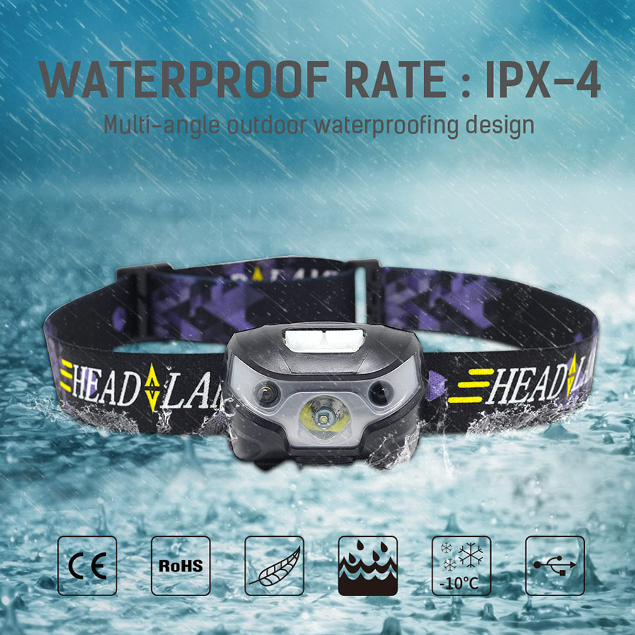 LED Headlamp Rechargeable Multi Angle Adjustable USB Rechargeable Head Lamp waterproof Head Light 4 Levels for Camping Fishing in Headlamps from Lights Lighting