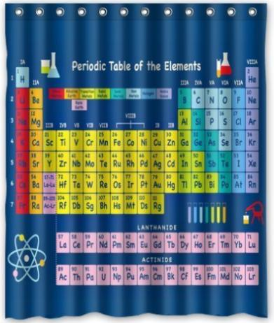 Periodic table shower curtain fabric functionalities periodic table of the elements white waterproof shower curtain 60 urtaz Image collections
