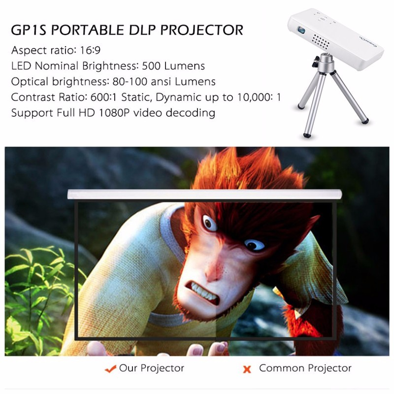 GP1S DLP Projector (9)