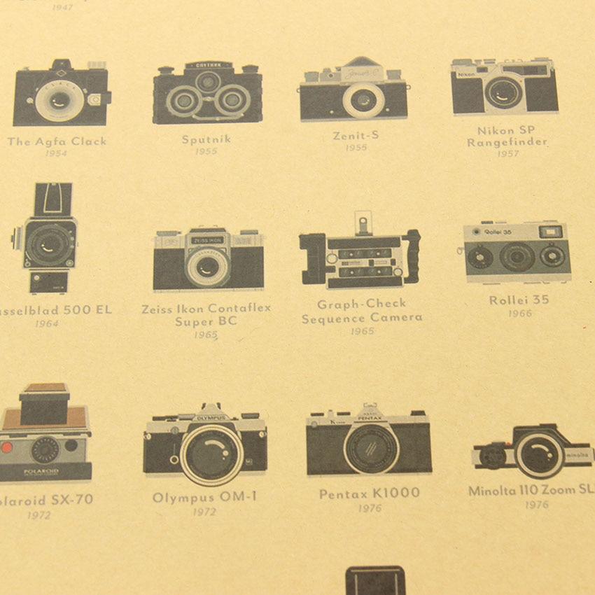 geekoplanet.com - Nostalgic Camera Decorative Poster