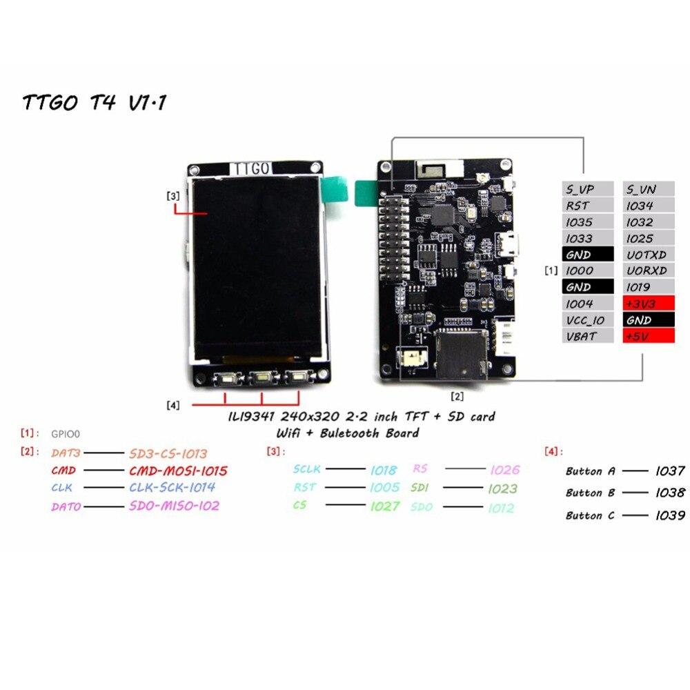 Arduino Fonte Preço Bitcoin Programa Ticker 4 mb SPI TT023