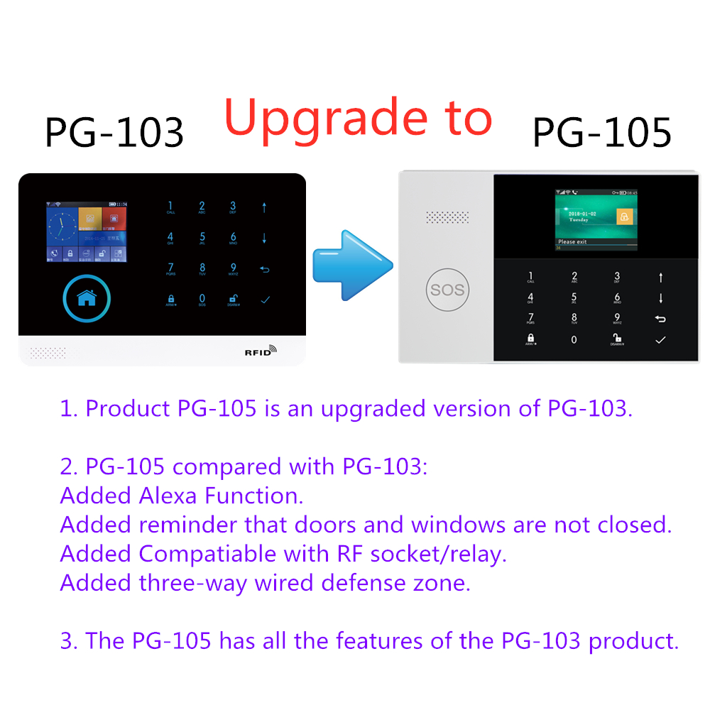 Fuers WIFI умная домашняя система охранной сигнализации 3G противоугонная система 4,3 дюймовый цветной экран приложение дистанционное управлени... - 2