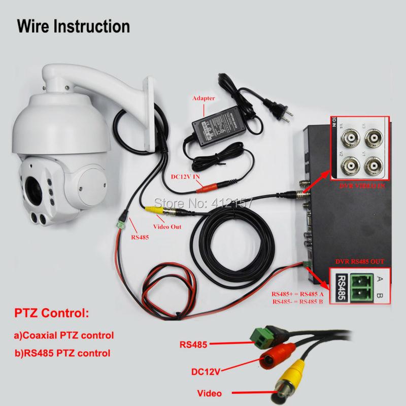 ptz camera wiring wiring diagram RS485 PTZ Wiring-Diagram