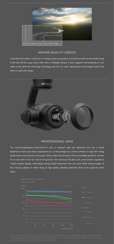 DJI X4S Camera Gimbal (2)