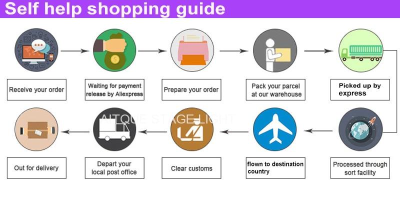 self help shopping Guide